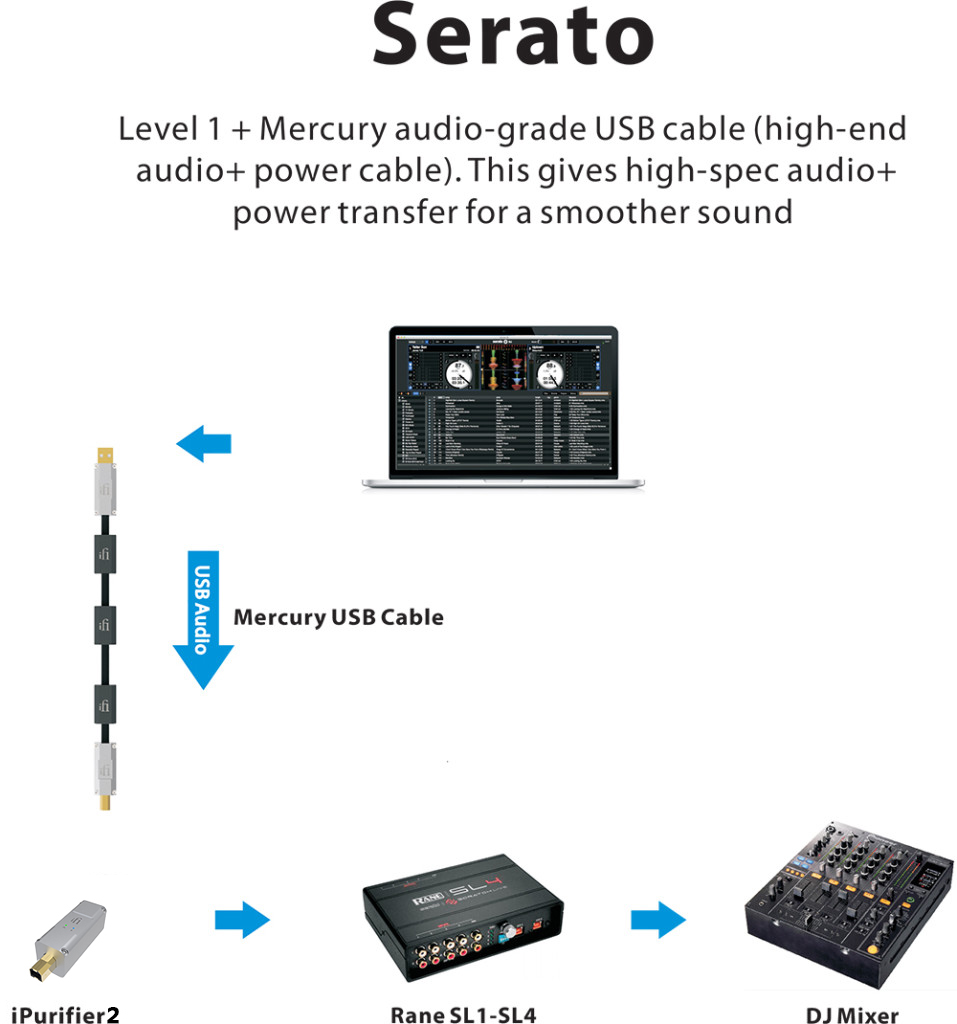 Serato_L2-957x1024