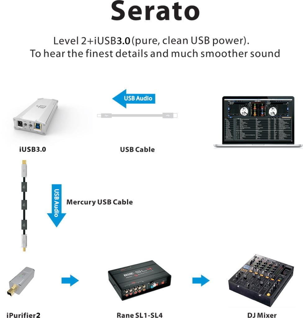 Serato_L3-976x1024