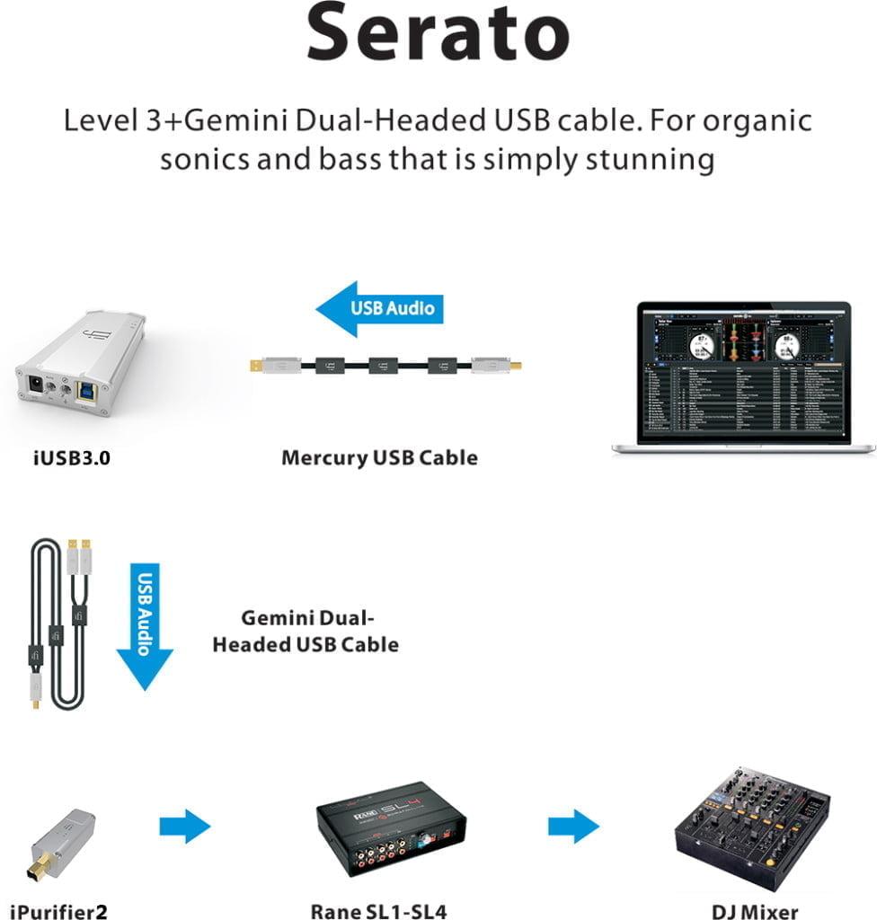 Serato_L4-976x1024