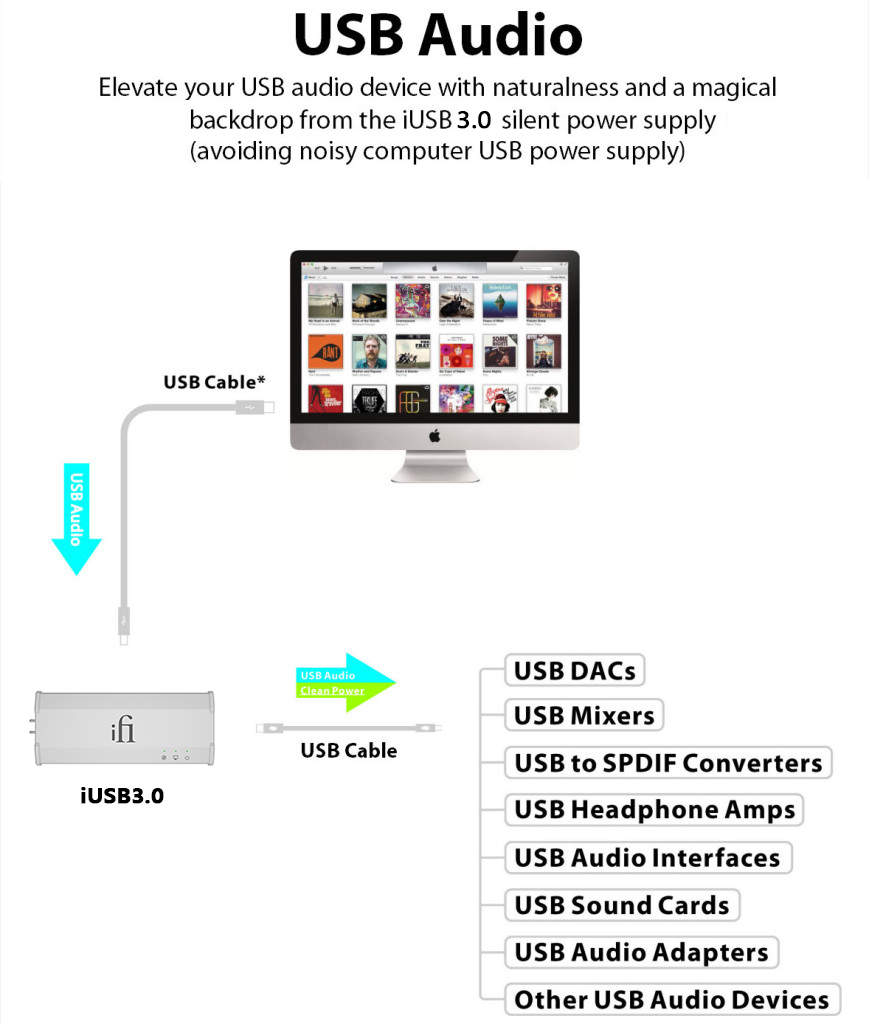 USB_Audio_L1-869x1024