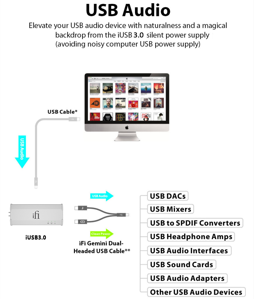 USB_Audio_L2-869x1024