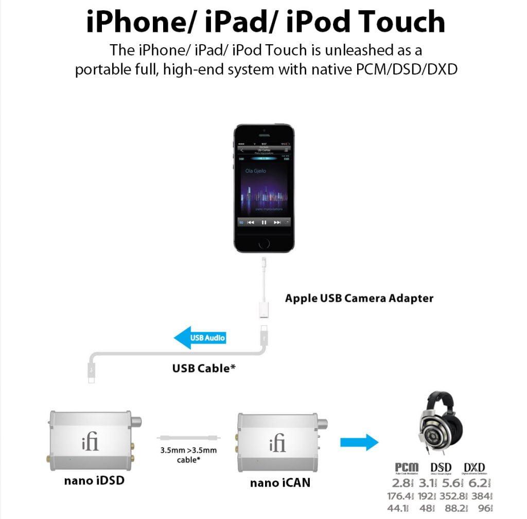 iPhone_L3