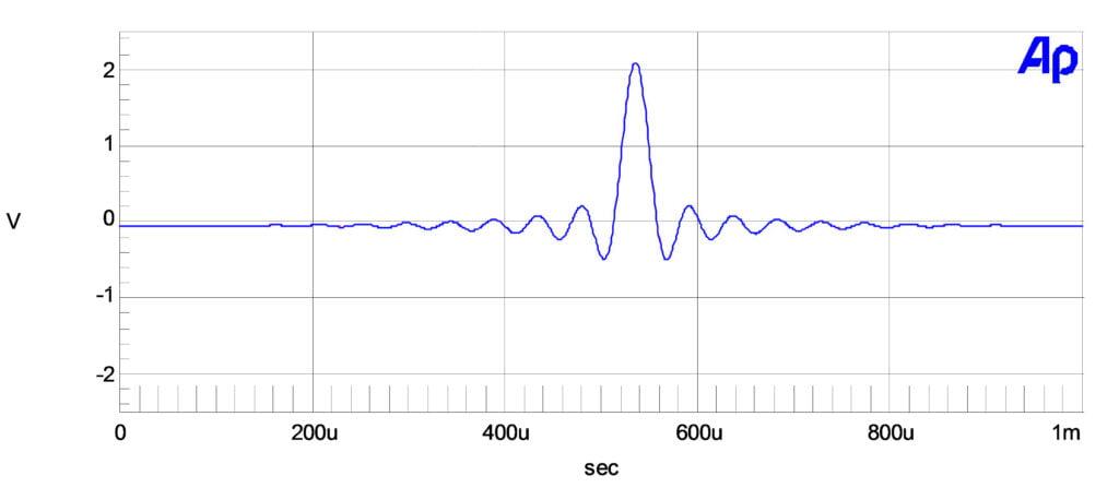 02 - iDSD nano Impulse response 44.1KHz standard Filter