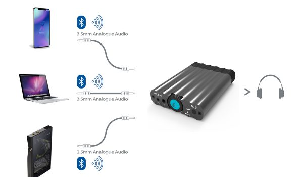 iFi audio xCAN