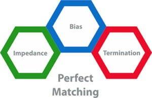 perfect-matching-300x194.jpg