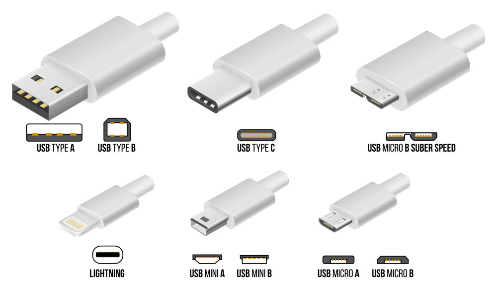 Usb Connectors Does One Size Fit All Ifi Audio